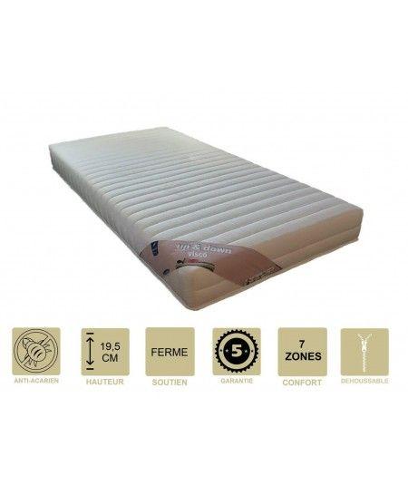 Matelas + Alèse 19,5 cm Ferme - Déhoussable Housse Lavable - 7 Zones de Confort - Ame Poli Lattex 33 Kg/m3 - Hypoallergénique